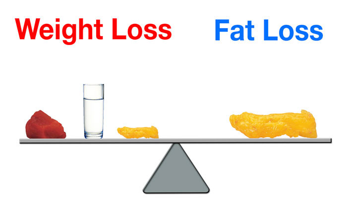 weight-loss-vs-fat-loss1